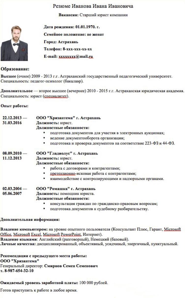 резюме девушек на работу в москве